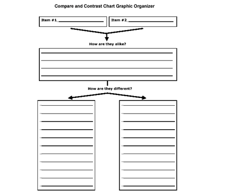 compare and contrast graphic essay Learn how to write a compare-contrast essay so you can study the  you could  approach the multi-part question above with a graphic.